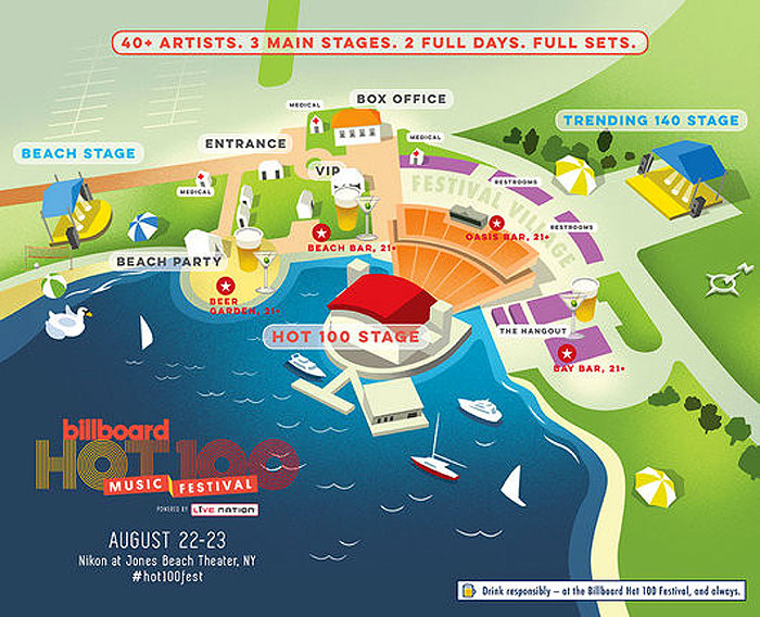 billboard setup